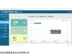 OSEN-TVOC 厂区无组织排放TVOC监测,厂界挥发性气体监测仪