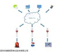 OSEN-6C 河南省无组织排放TSP在线监测系统安装在钢铁厂