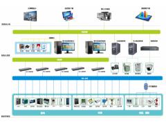 Acrel-8000 数据中心基础设施监控管理系统