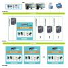 Acrel-8000 安科瑞数据中心基础设施监控管理系统