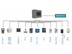 Acrel-2000E/B 配电间综合监控系统