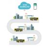 AcrelCloud-6000 公交站安全用电云平台 上海