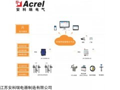 AcrelCloud-3000 四川固定污染源自动监测监控系统