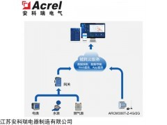 AcrelCloud-5000 山东省重点用能单位能耗上传端系统
