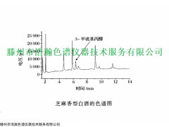 GC-790FPD气相色谱仪 火焰光度测芝麻香白酒3甲硫基丙醇