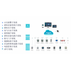 AcrelCloud-6800 物联网消防管理云平台