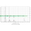 GC-790 气相色谱测醋酸装置中的碘甲烷