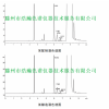 HH-WAX 毛细管柱测定食用酒中甲醇