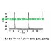 HH-THC-30毛细管柱 药典二氧化碳中碳氢化合物测定