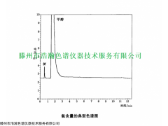 GC-790气相色谱仪 低温甲醇洗系统富硫甲醇中氨测定