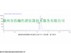 GC-790气相色谱仪 液化石油气中二氧化碳和氮气的测定