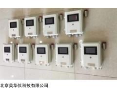 MHY-30133 车间粉尘浓度在线检测仪
