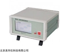 MHY-29825 智能红外二氧化碳气体检测仪不分光红外
