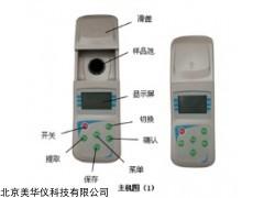 MHY-28414 便携式余氯检测仪