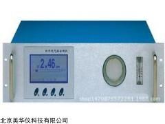 MHY-12233 紅外氣體分析儀.