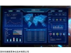 OSEN-YZ 东莞市工地扬尘污染监测超标预警系统