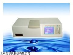 MHY-21755 红外测油仪