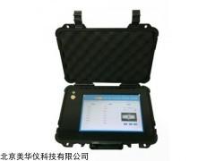 MHY-28744 食品安全干式分析仪