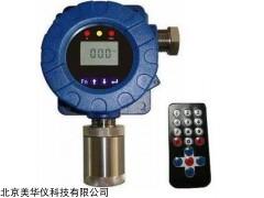 MHY-26943 在线氮气检测仪