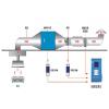 OSEN-100 湖南酒店油烟污染在线监控设备支持一主机托二个探头