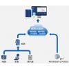 Acrel-5000Cloud 安科瑞大型公共建筑能耗上传及在线监测系统