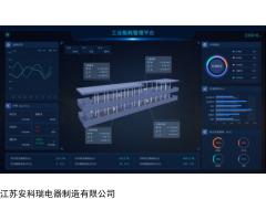 Acrel-7000 安科瑞工业企业能源管控平台