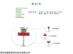OSEN-YZ 环境污染在线监测系统