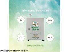 OSEN-NOX  原料化工厂锅炉燃气氮氧化物在线监测系统