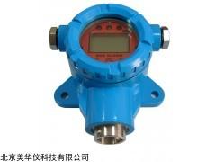 MHY-23595 红外二氧化碳检测仪