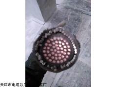 MKVVP10*1.5 矿用控制电缆价格