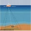 Kongsberg HPR 系列水声定位系统
