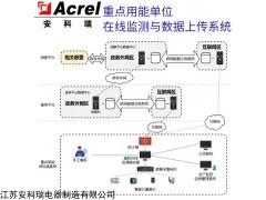 Acrel-5100 重點用能單位在線監測與數據上傳系統