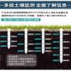 BYQL-QX 郑州土壤墒情监测站100w太阳能供电 远程设置