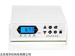 MHY-09165 臺式紅外二氧化碳分析儀