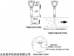 MHY-08825 静电式粉尘浓度计