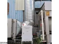 BYQL-VOC 青島工廠排放臭氣監測系統,VOC濃度檢測儀發貨