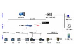 Acrel-2000M 馬達監控系統實時告警監測電動機電壓電流PTC阻值