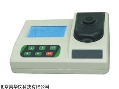 MHY-28772 氟離子檢測儀