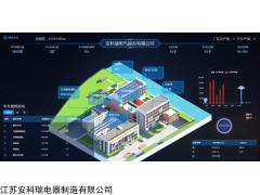 Acrel-7000 江苏工厂能源在线监测管理系统