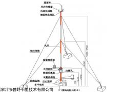BYQL-QX 小学校园气象站作用