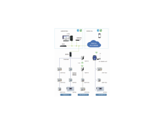 AcrelCloud-3100 安科瑞高校宿舍用电监管云平台选型