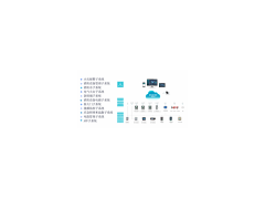 AcrelCloud-6800 安科瑞城市智慧消防监管云平台