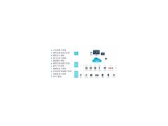 AcrelCloud-6800 城市智慧消防管理云平台报价