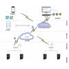 AcrelCloud-9500 安科瑞电瓶车智能充电桩收费管理云平台